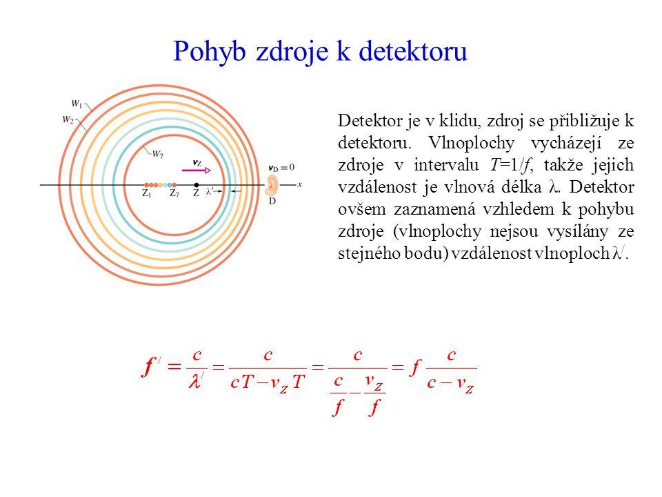 Pohyb zdroje k detektoru Detektor je v klidu, zdroj se přibližuje k detektoru.