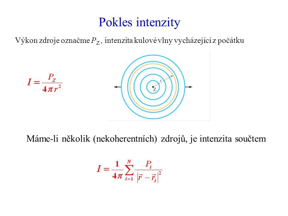 Pokles intenzity Výkon zdroje označme P Z, intenzita kulové vlny vycházející z počátku Máme-li několik (nekoherentních) zdrojů, je intenzita součtem