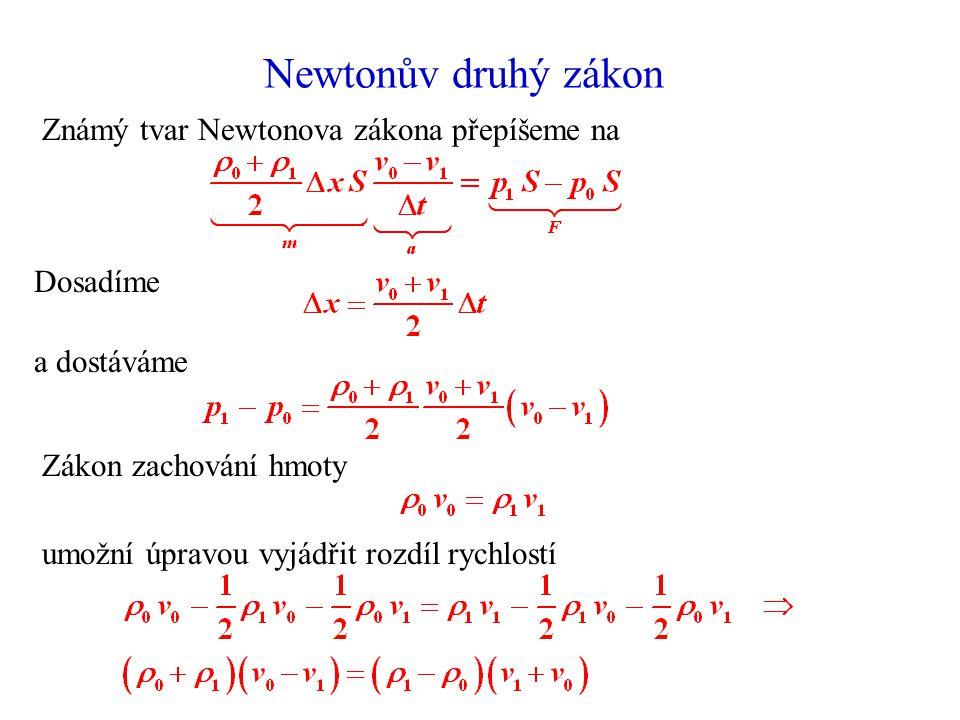 Newtonův druhý zákon Známý tvar Newtonova zákona přepíšeme na Dosadíme Zákon zachování hmoty a dostáváme umožní úpravou vyjádřit rozdíl rychlostí
