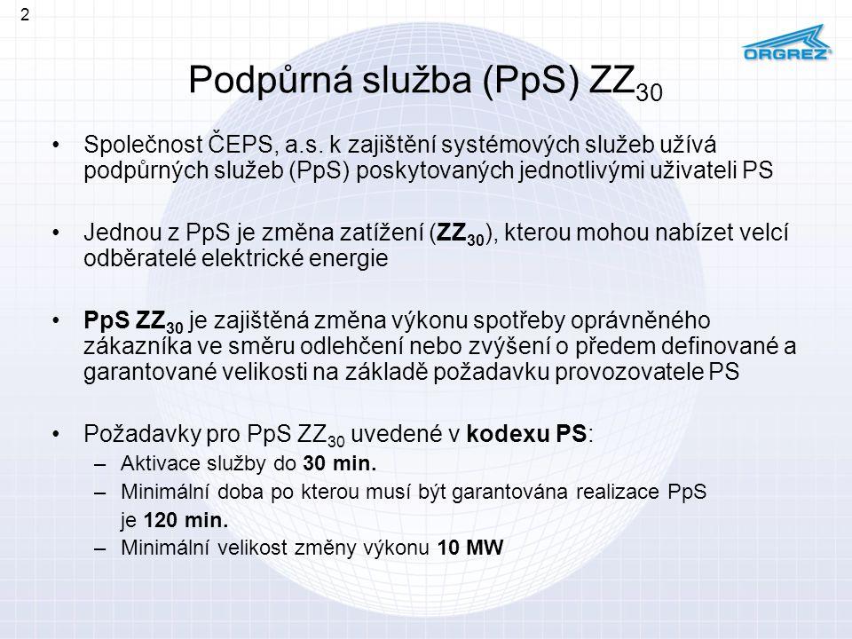 Studie potenciálu ČR z hlediska poskytování podpůrné služby ZZ 30 Studie se zabývá –technickými možnosti odběratelů el.