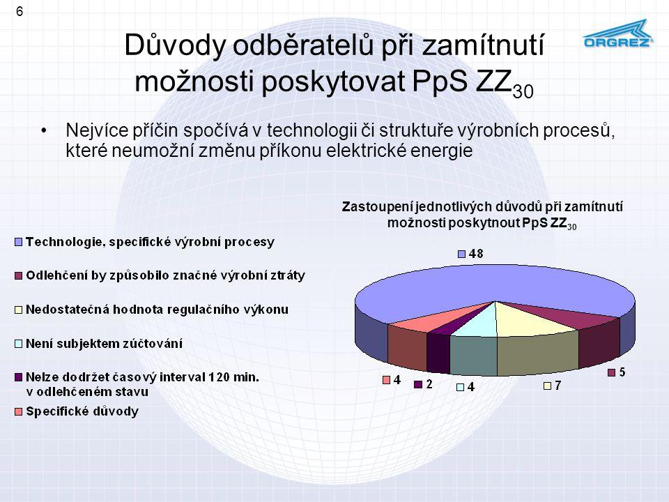 Průměrná hodnota výkonu pro ZZ 30 na jednoho potencionálního poskytovatele Do statistického vyhodnocení uvažujeme subjekty poskytující výkon nad 3 MW Celková zjištěná velikost výkonu pro ZZ 30 byla 45 MW 7 Průměrná velikost výkonu na jednoho odběratele - 6,4 MW Vážený průměr výkonu na jednoho odběratele – 8,8 MW