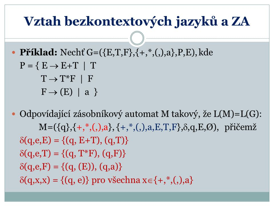 Vztah bezkontextových jazyků a ZA Příklad: Nechť G=({E,T,F},{+,*,(,),a},P,E), kde P = { E  E+T | T T  T*F | F F  (E) | a } Odpovídající zásobníkový
