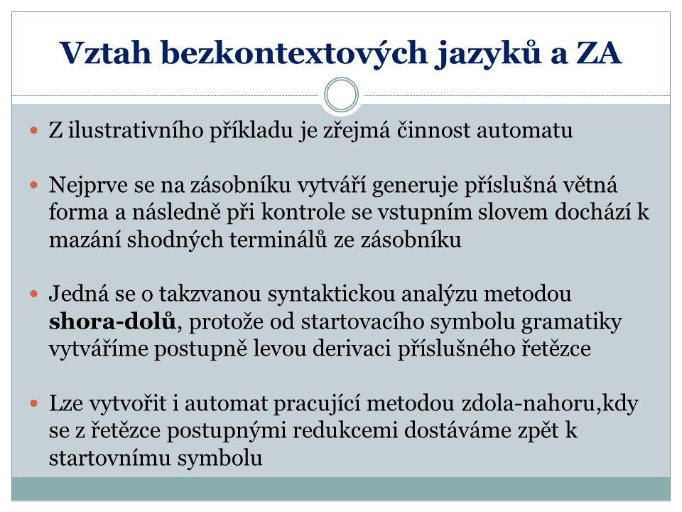 Vztah bezkontextových jazyků a ZA Z ilustrativního příkladu je zřejmá činnost automatu Nejprve se na zásobníku vytváří generuje příslušná větná forma a následně při kontrole se vstupním slovem dochází k mazání shodných terminálů ze zásobníku Jedná se o takzvanou syntaktickou analýzu metodou shora-dolů, protože od startovacího symbolu gramatiky vytváříme postupně levou derivaci příslušného řetězce Lze vytvořit i automat pracující metodou zdola-nahoru,kdy se z řetězce postupnými redukcemi dostáváme zpět k startovnímu symbolu