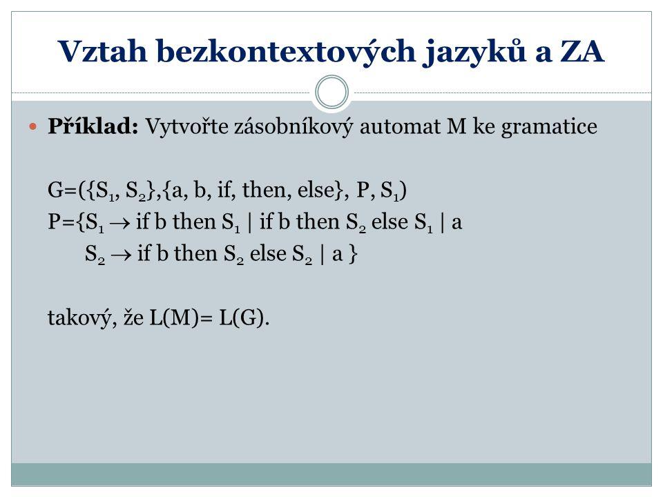 Vztah bezkontextových jazyků a ZA Příklad: Vytvořte zásobníkový automat M ke gramatice G=({S 1, S 2 },{a, b, if, then, else}, P, S 1 ) P={S 1  if b then S 1 | if b then S 2 else S 1 | a S 2  if b then S 2 else S 2 | a } takový, že L(M)= L(G).