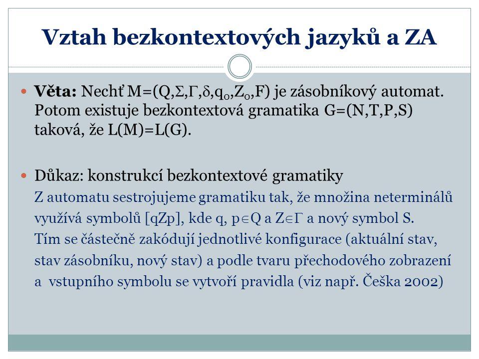 Vztah bezkontextových jazyků a ZA Shrnutí: Tvrzení L je jazyk generovaný bezkontextovou gramatikou L je jazyk přijímaný zásobníkovým automatem (koncovým stavem) L je jazyk přijímaný zásobníkovým automatem prostřednictvím vyprázdnění zásobníku jsou vzájemně ekvivalentní.