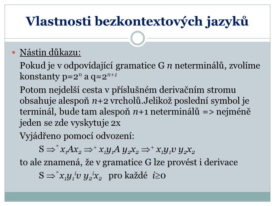 Vlastnosti bezkontextových jazyků Nástin důkazu: Pokud je v odpovídající gramatice G n neterminálů, zvolíme konstanty p=2 n a q=2 n+1 Potom nejdelší c