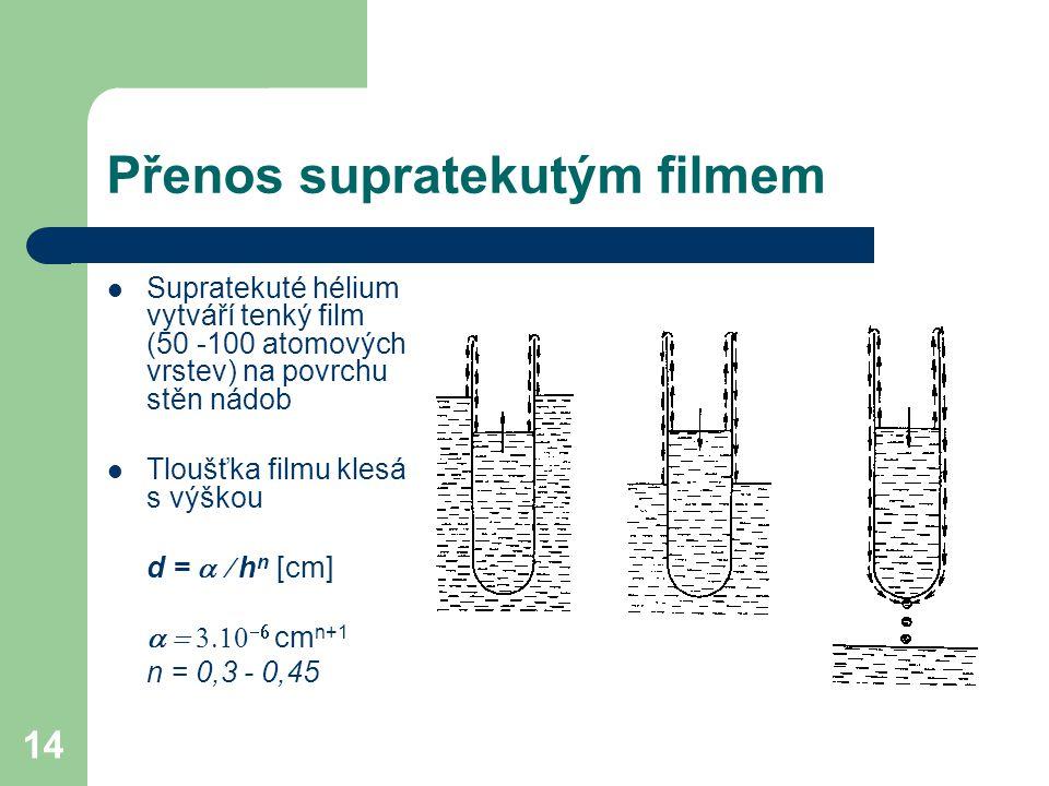 14 Přenos supratekutým filmem Supratekuté hélium vytváří tenký film (50 -100 atomových vrstev) na povrchu stěn nádob Tloušťka filmu klesá s výškou d =  h n [cm]    cm n+1 n = 0,3 - 0,45