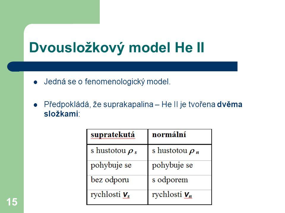 15 Dvousložkový model He II Jedná se o fenomenologický model. Předpokládá, že suprakapalina – He II je tvořena dvěma složkami:
