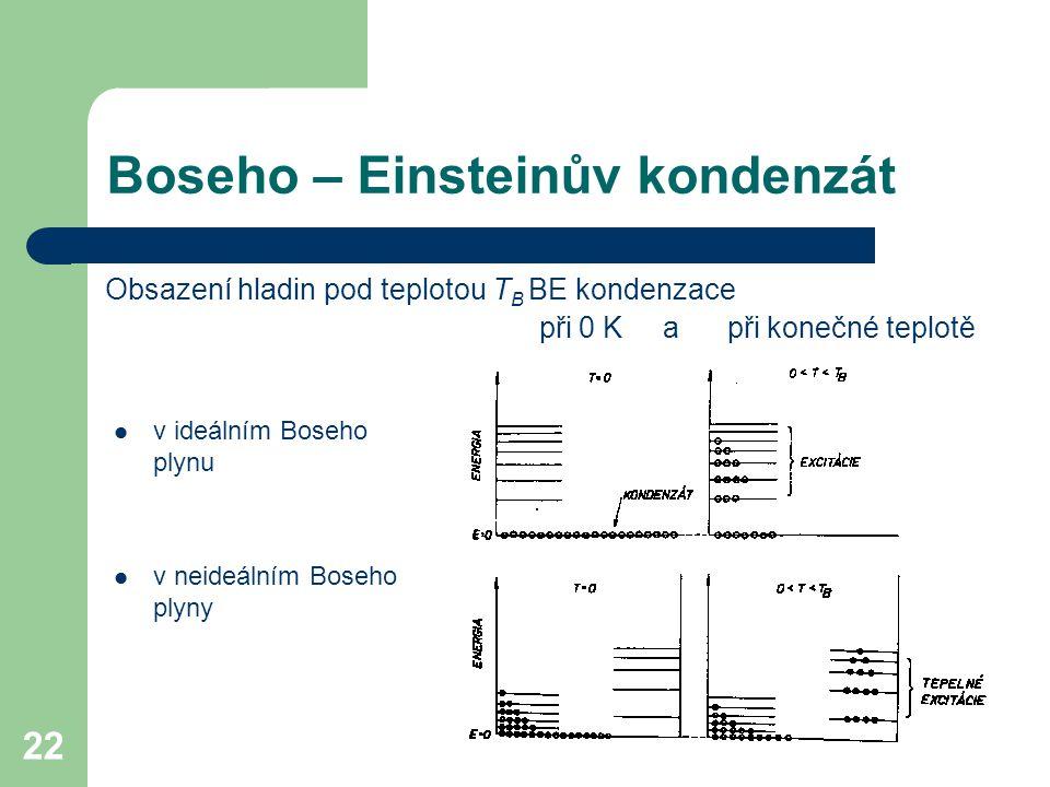 22 Boseho – Einsteinův kondenzát Obsazení hladin pod teplotou T B BE kondenzace při 0 K a při konečné teplotě v ideálním Boseho plynu v neideálním Boseho plyny