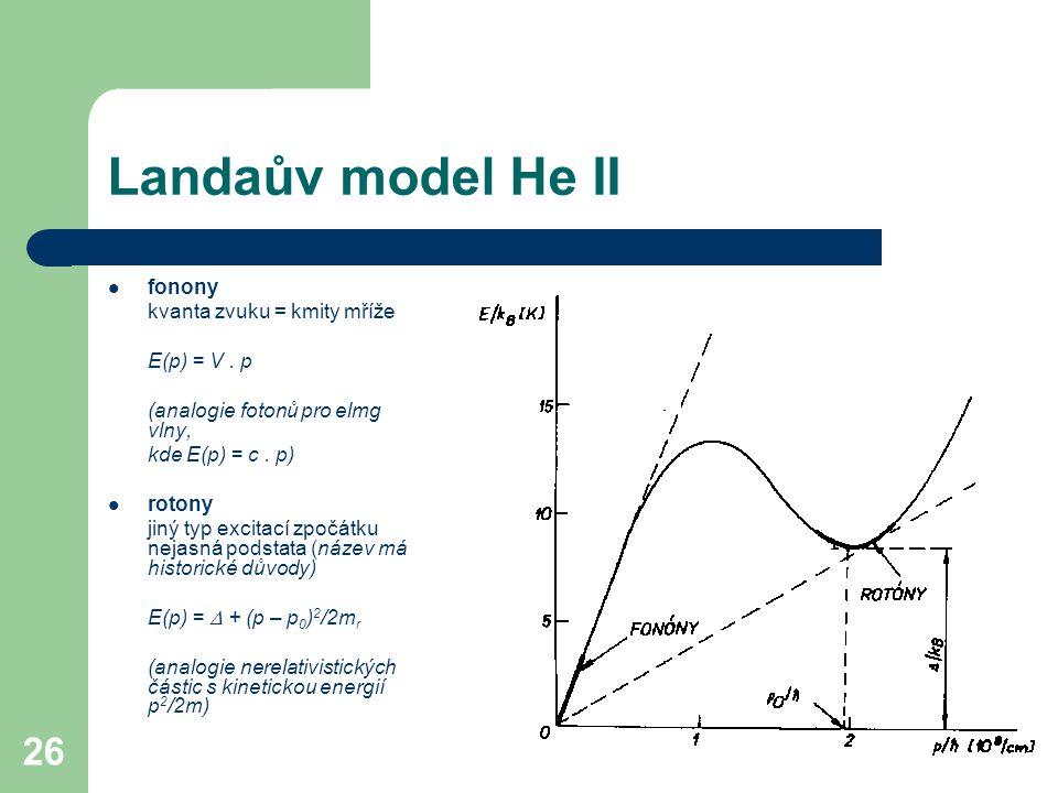 26 Landaův model He II fonony kvanta zvuku = kmity mříže E(p) = V. p (analogie fotonů pro elmg vlny, kde E(p) = c. p) rotony jiný typ excitací zpočátk