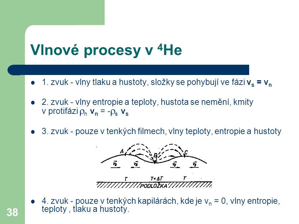 38 Vlnové procesy v 4 He 1. zvuk - vlny tlaku a hustoty, složky se pohybují ve fázi v s = v n 2. zvuk - vlny entropie a teploty, hustota se nemění, km