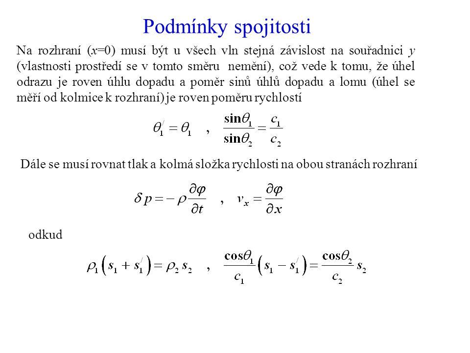 Podmínky spojitosti Na rozhraní (x=0) musí být u všech vln stejná závislost na souřadnici y (vlastnosti prostředí se v tomto směru nemění), což vede k tomu, že úhel odrazu je roven úhlu dopadu a poměr sinů úhlů dopadu a lomu (úhel se měří od kolmice k rozhraní) je roven poměru rychlostí Dále se musí rovnat tlak a kolmá složka rychlosti na obou stranách rozhraní odkud