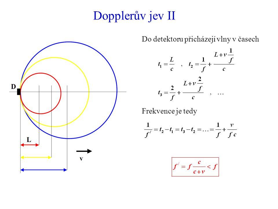 Dopplerův jev II Do detektoru přicházejí vlny v časech Frekvence je tedy