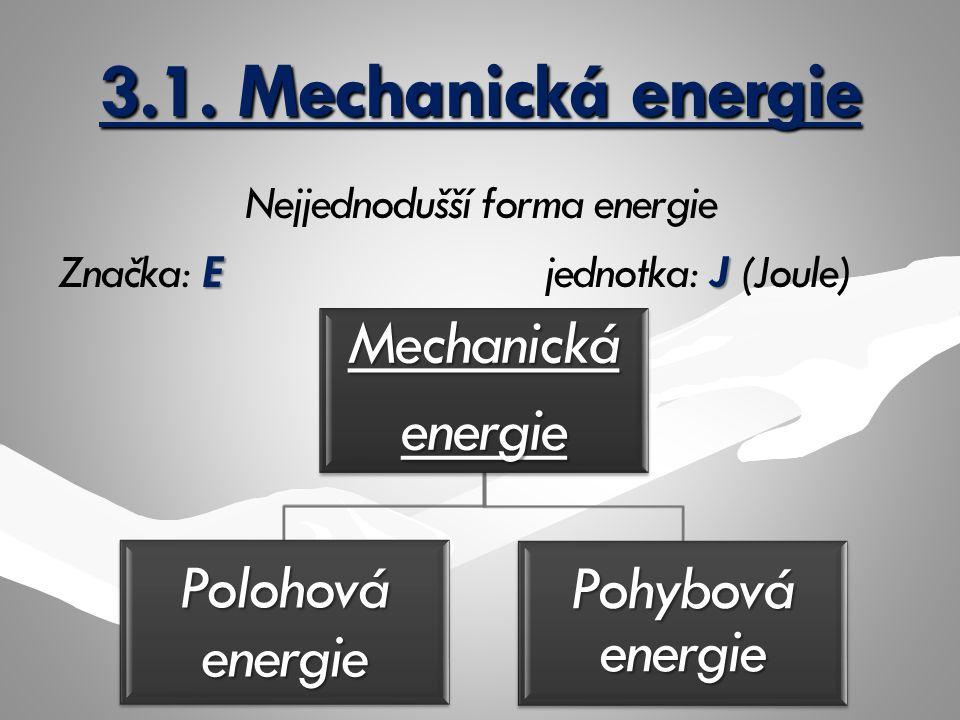 3.1. Mechanická energie Nejjednodušší forma energie EJ Značka: E jednotka: J (Joule)Mechanickáenergie Polohová energie Pohybová energie
