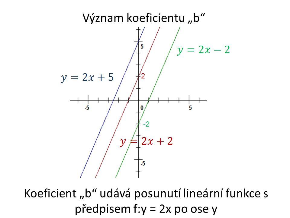"""Význam koeficientu """"b"""" Koeficient """"b"""" udává posunutí lineární funkce s předpisem f:y = 2x po ose y 2 -2"""