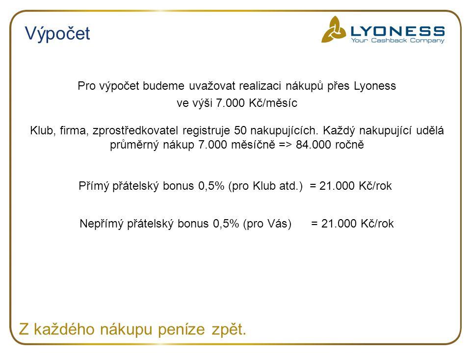 Výpočet Pro výpočet budeme uvažovat realizaci nákupů přes Lyoness ve výši 7.000 Kč/měsíc Klub, firma, zprostředkovatel registruje 50 nakupujících. Kaž