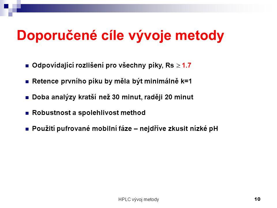 HPLC vývoj metody 10 Doporučené cíle vývoje metody Odpovídající rozlišení pro všechny píky, Rs  1.7 Retence prvního píku by měla být minimálně k=1 Do