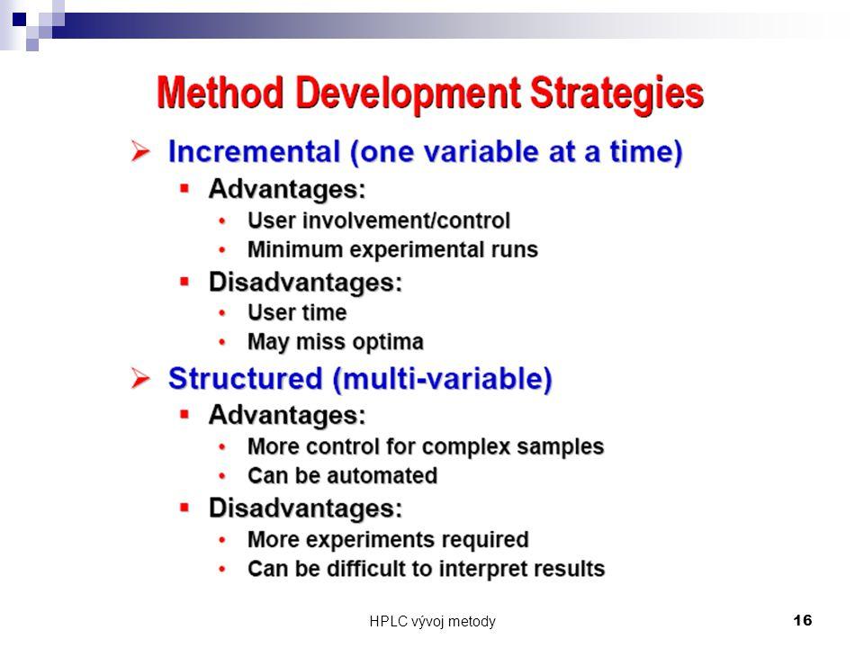 HPLC vývoj metody 16