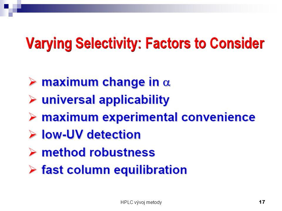 HPLC vývoj metody 17