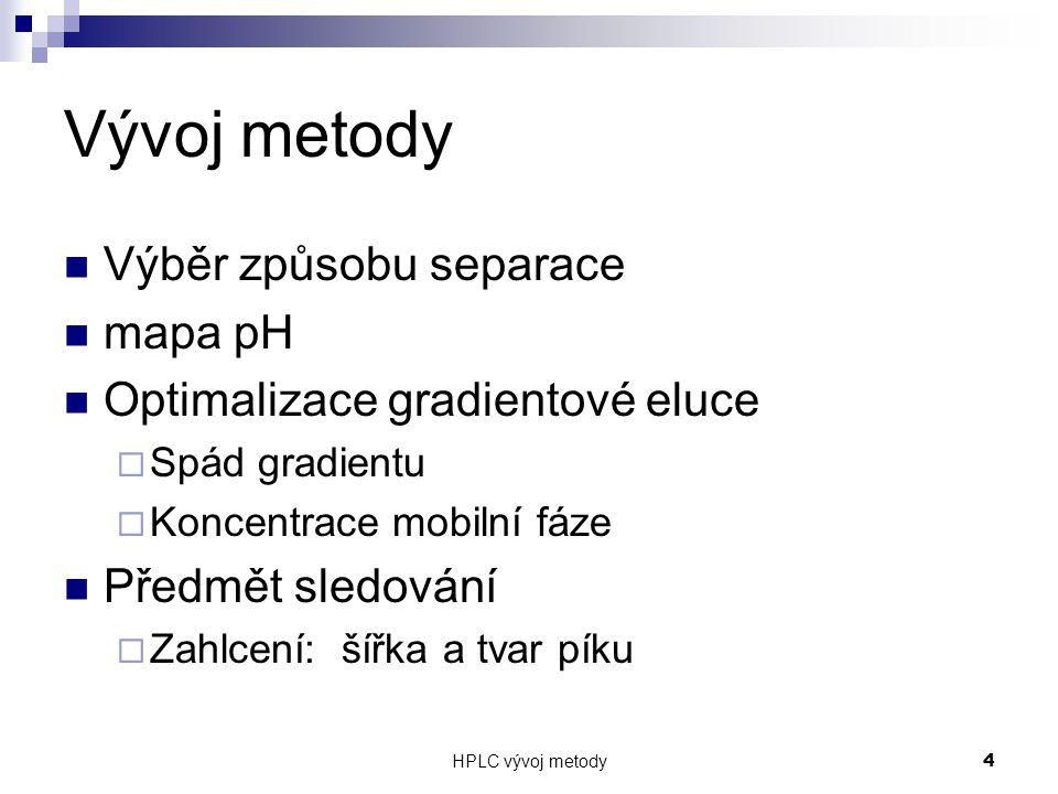 HPLC vývoj metody 25