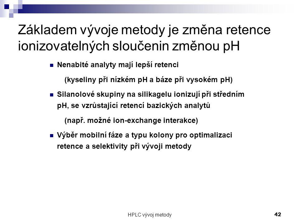 HPLC vývoj metody 42 Základem vývoje metody je změna retence ionizovatelných sloučenin změnou pH Nenabité analyty mají lepší retenci (kyseliny při níz