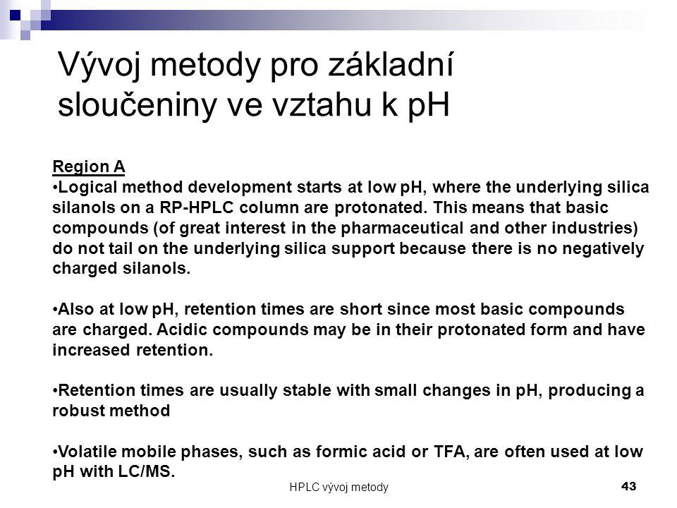 HPLC vývoj metody 43 Vývoj metody pro základní sloučeniny ve vztahu k pH Region A Logical method development starts at low pH, where the underlying si