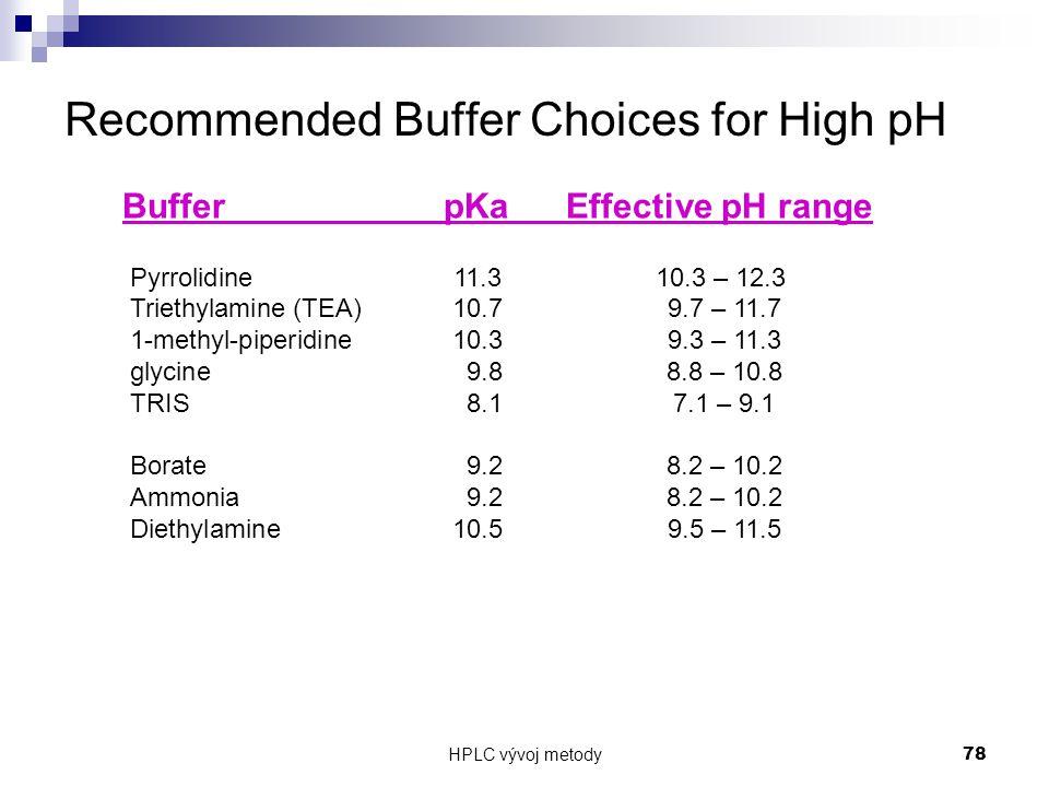 HPLC vývoj metody 78 Recommended Buffer Choices for High pH Pyrrolidine11.310.3 – 12.3 Triethylamine (TEA)10.7 9.7 – 11.7 1-methyl-piperidine10.3 9.3