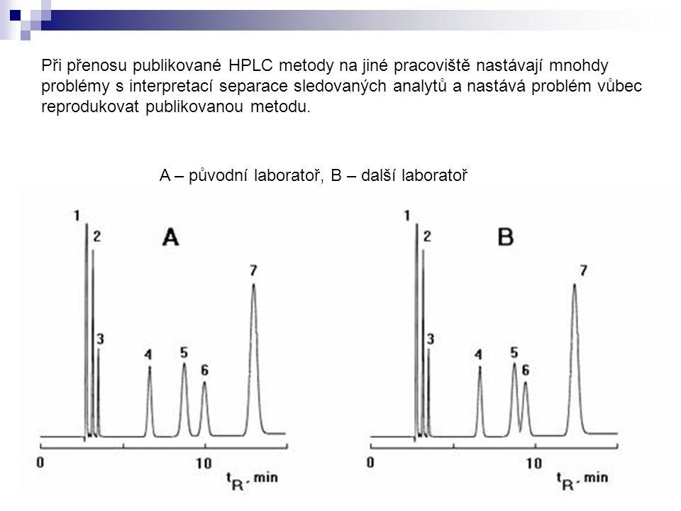 HPLC vývoj metody 86 Při přenosu publikované HPLC metody na jiné pracoviště nastávají mnohdy problémy s interpretací separace sledovaných analytů a na