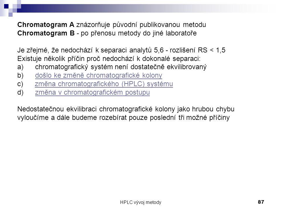 HPLC vývoj metody 87 Chromatogram A znázorňuje původní publikovanou metodu Chromatogram B - po přenosu metody do jiné laboratoře Je zřejmé, že nedochá