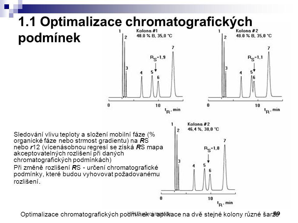 HPLC vývoj metody 89 1.1 Optimalizace chromatografických podmínek Sledování vlivu teploty a složení mobilní fáze (% organické fáze nebo strmost gradie
