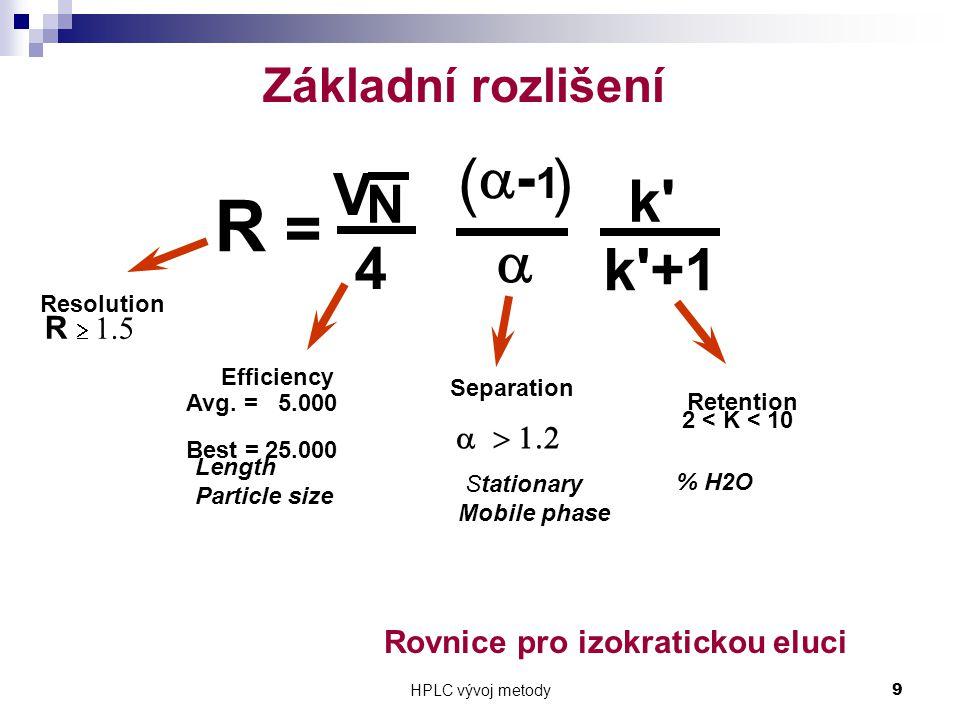 HPLC vývoj metody 9 Základní rozlišení R = V N 4 k' k'+1 ( ) -1-1 Separation  Retention 2 < K < 10 R   Resolution Efficiency Avg. = 5.0