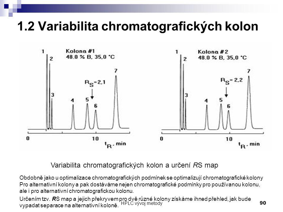 HPLC vývoj metody 90 1.2 Variabilita chromatografických kolon Obdobně jako u optimalizace chromatografických podmínek se optimalizují chromatografické