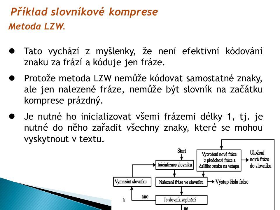 Příklad slovníkové komprese Metoda LZW.
