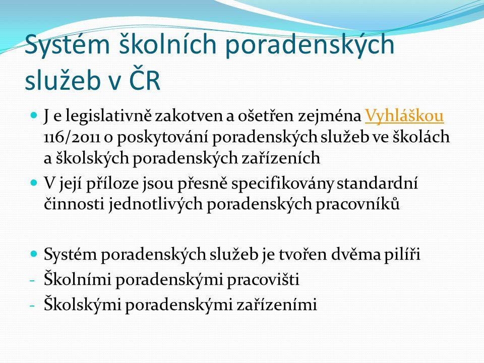 Systém školních poradenských služeb v ČR J e legislativně zakotven a ošetřen zejména Vyhláškou 116/2011 o poskytování poradenských služeb ve školách a školských poradenských zařízeníchVyhláškou V její příloze jsou přesně specifikovány standardní činnosti jednotlivých poradenských pracovníků Systém poradenských služeb je tvořen dvěma pilíři - Školními poradenskými pracovišti - Školskými poradenskými zařízeními