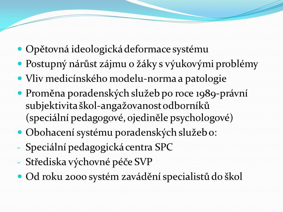 Opětovná ideologická deformace systému Postupný nárůst zájmu o žáky s výukovými problémy Vliv medicínského modelu-norma a patologie Proměna poradenských služeb po roce 1989-právní subjektivita škol-angažovanost odborníků (speciální pedagogové, ojediněle psychologové) Obohacení systému poradenských služeb o: - Speciální pedagogická centra SPC - Střediska výchovné péče SVP Od roku 2000 systém zavádění specialistů do škol