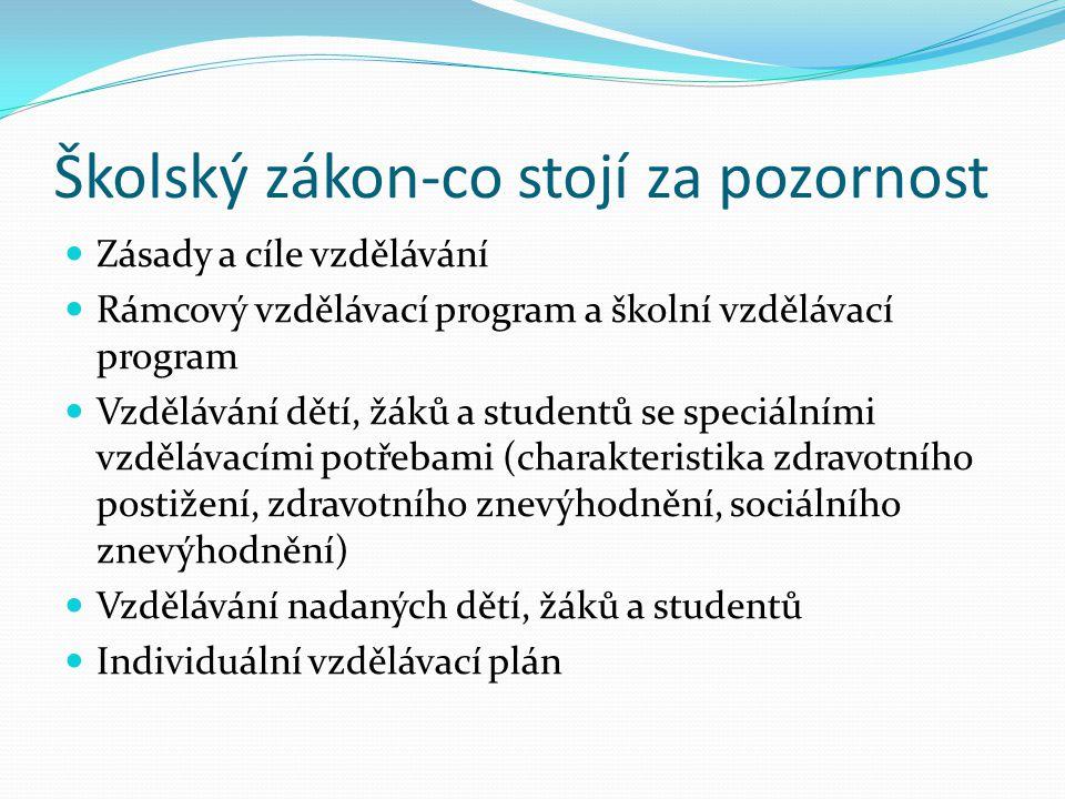 Školský zákon-co stojí za pozornost Zásady a cíle vzdělávání Rámcový vzdělávací program a školní vzdělávací program Vzdělávání dětí, žáků a studentů se speciálními vzdělávacími potřebami (charakteristika zdravotního postižení, zdravotního znevýhodnění, sociálního znevýhodnění) Vzdělávání nadaných dětí, žáků a studentů Individuální vzdělávací plán