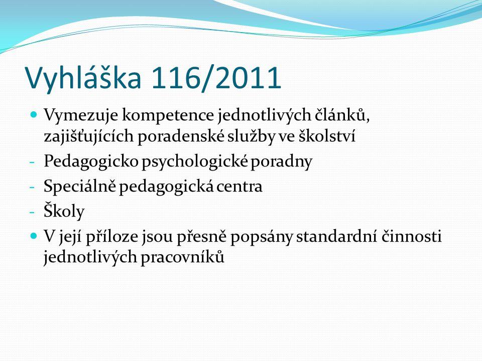 Vyhláška 116/2011 Vymezuje kompetence jednotlivých článků, zajišťujících poradenské služby ve školství - Pedagogicko psychologické poradny - Speciálně
