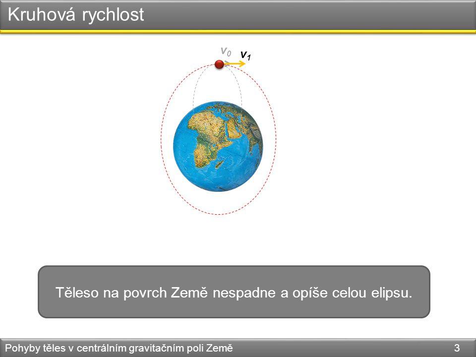 Kruhová rychlost Pohyby těles v centrálním gravitačním poli Země 3 v0v0 Těleso na povrch Země nespadne a opíše celou elipsu.
