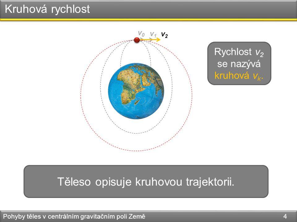 v0v0 v1v1 Kruhová rychlost Pohyby těles v centrálním gravitačním poli Země 4 Těleso opisuje kruhovou trajektorii.