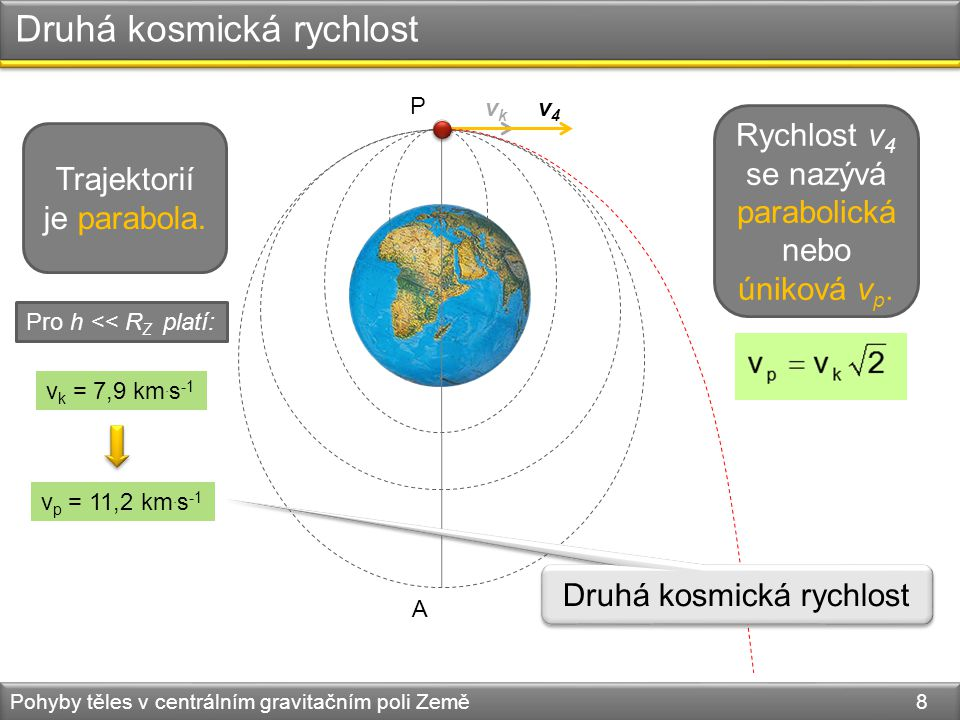 vkvk Druhá kosmická rychlost v4v4 P A Rychlost v 4 se nazývá parabolická nebo úniková v p.
