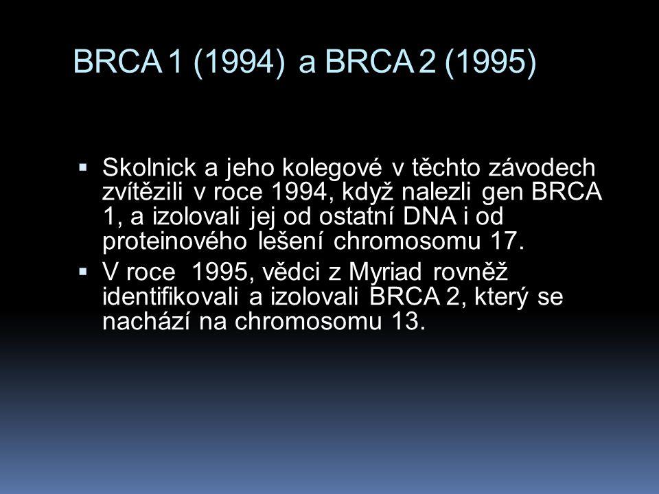  V roce 1994 Myriad požádala o patenty na  isolovanou DNA, která tvoří gen BRCA 1  na diagnostický set, kterým se zjišťuje její přítomnost.