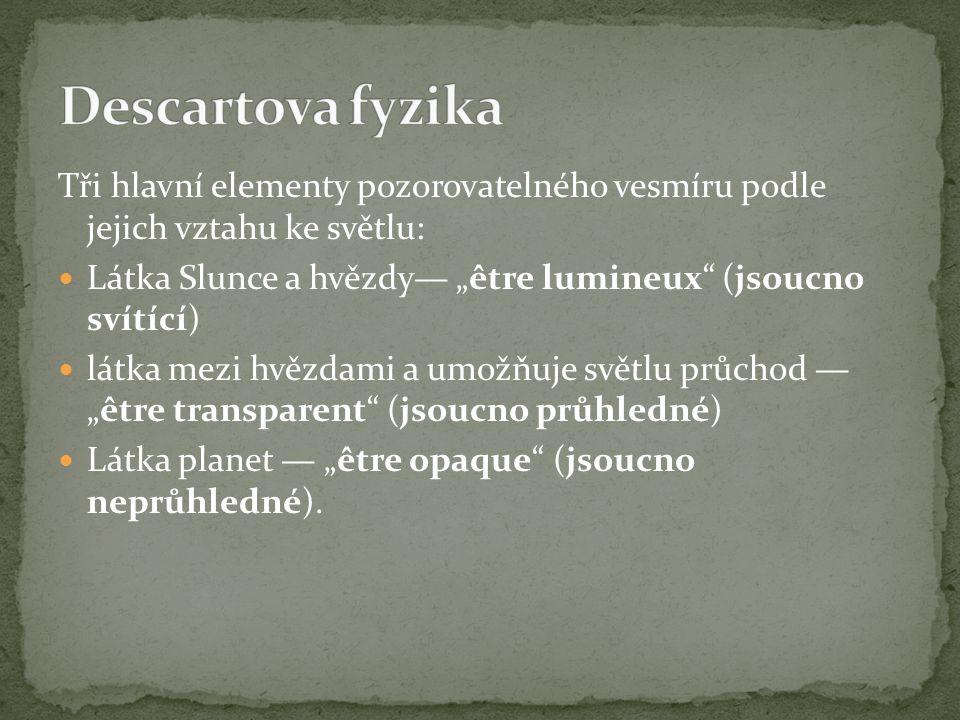 """Tři hlavní elementy pozorovatelného vesmíru podle jejich vztahu ke světlu: Látka Slunce a hvězdy— """"être lumineux"""" (jsoucno svítící) látka mezi hvězdam"""