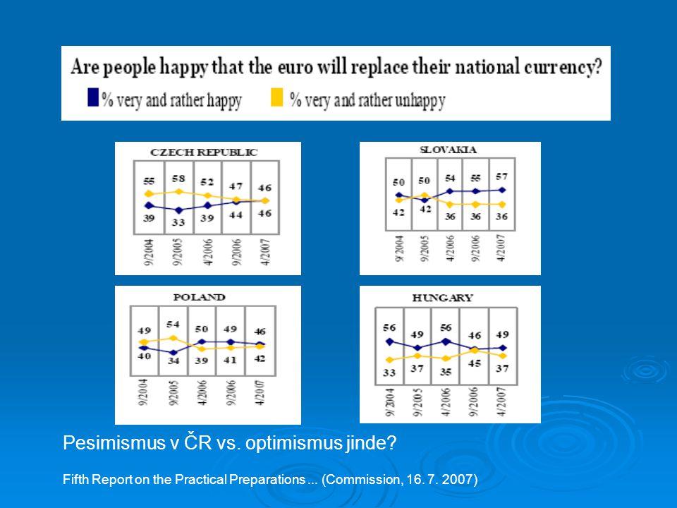 """Kurzové konvergenční kritérium  hypotetická centrální parita (průměr 2003-05): 31,20 CZK/EUR  dvouleté období: IX 2004 – IX 2006  odchylky kurzu: apreciace 10,3 %, depreciace 1,6 %  přesto však vyhodnocení: """"nelze s jistotou říci..."""