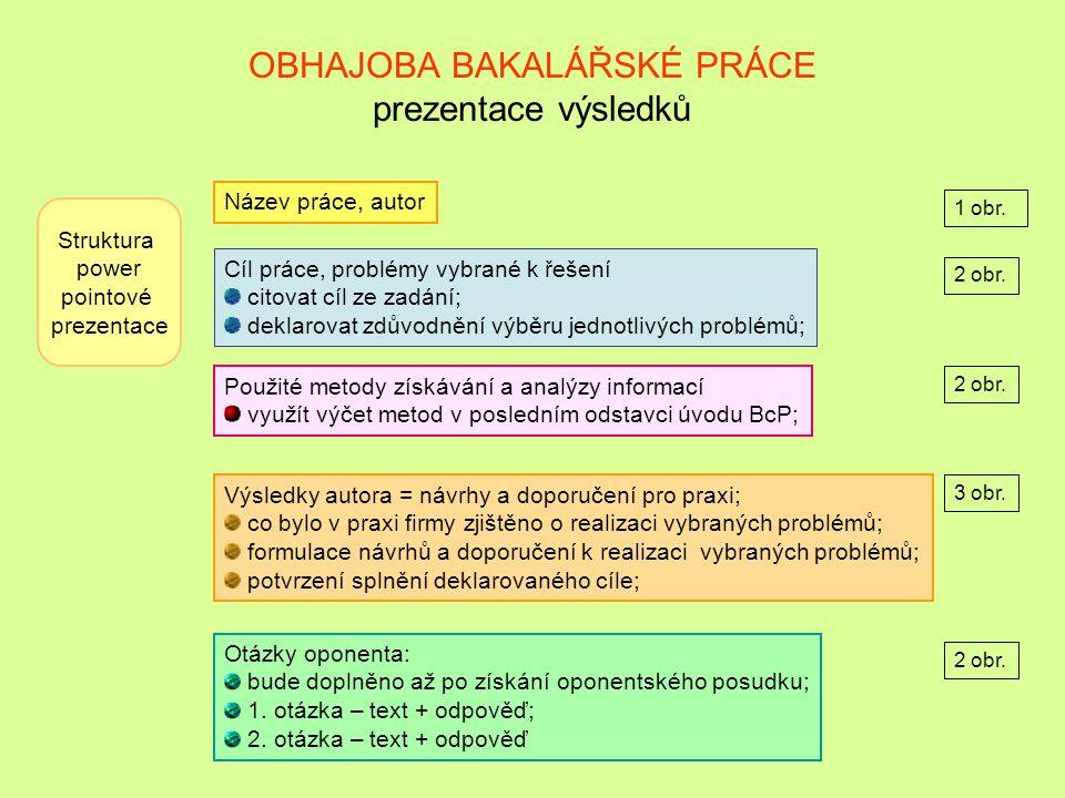 4. NÁVRHY A DOPORUČENÍ K … Obsah: na základě dosavadního šetření ve firmě: a) charakterizuje svůj postup, použité metody výzkumu v praxi b) prezentuje