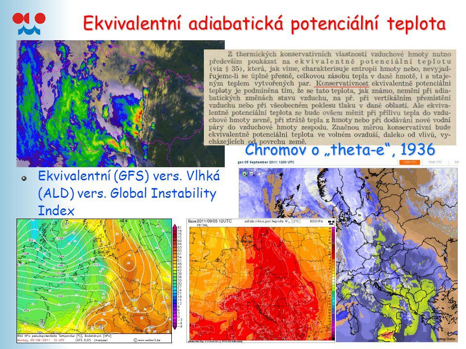 """Ekvivalentní adiabatická potenciální teplota Ekvivalentní (GFS) vers. Vlhká (ALD) vers. Global Instability Index Chromov o """"theta-e"""", 1936"""