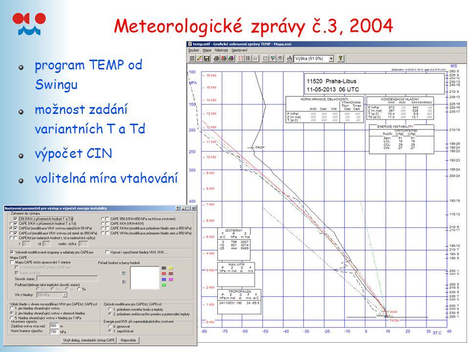 Meteorologické zprávy č.3, 2004 program TEMP od Swingu možnost zadání variantních T a Td výpočet CIN volitelná míra vtahování