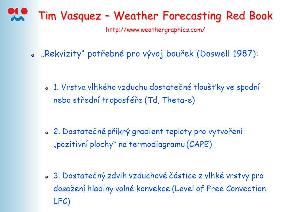 """Tim Vasquez – Weather Forecasting Red Book http://www.weathergraphics.com/ """"Rekvizity"""" potřebné pro vývoj bouřek (Doswell 1987): 1. Vrstva vlhkého vzd"""