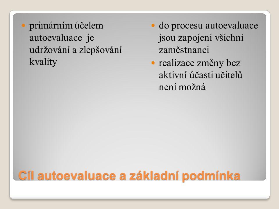 Cíl autoevaluace a základní podmínka primárním účelem autoevaluace je udržování a zlepšování kvality do procesu autoevaluace jsou zapojeni všichni zam