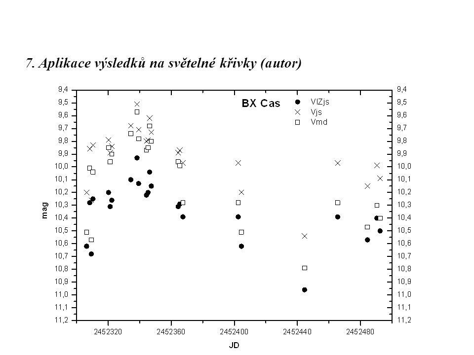 7. Aplikace výsledků na světelné křivky (autor)