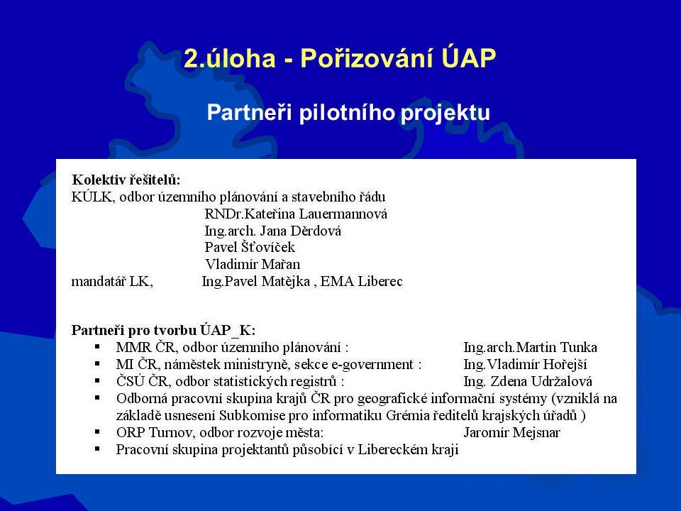 2.úloha - Pořizování ÚAP Partneři pilotního projektu